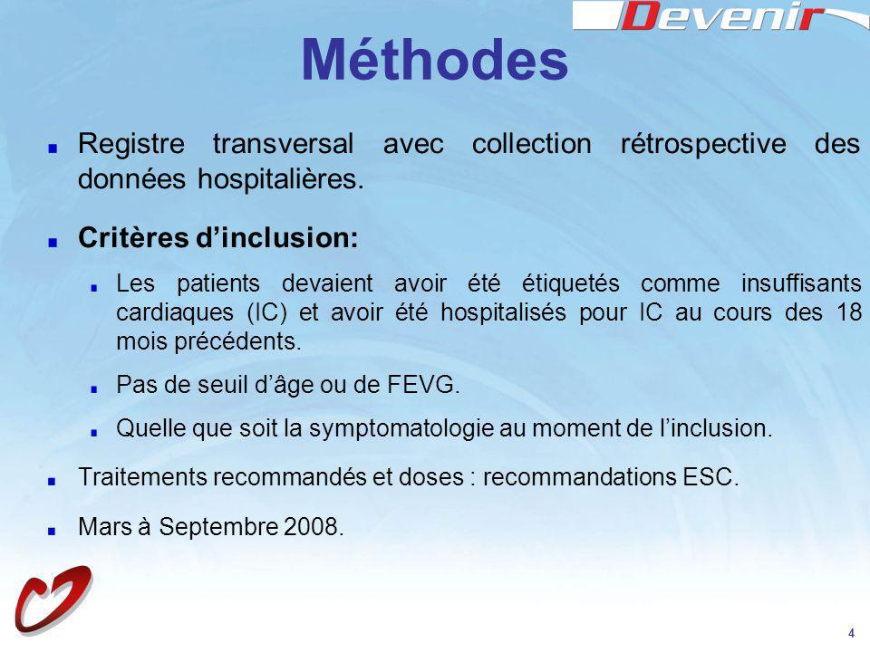 4 Méthodes Registre transversal avec collection rétrospective des données hospitalières. Critères dinclusion: Les patients devaient avoir été étiqueté