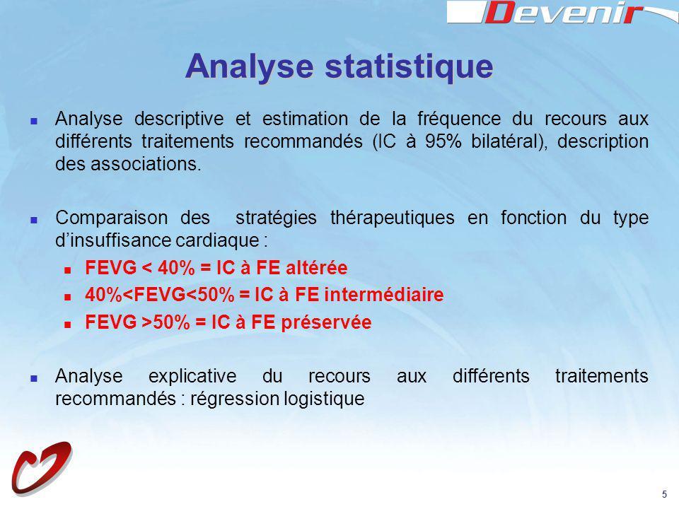5 Analyse statistique Analyse descriptive et estimation de la fréquence du recours aux différents traitements recommandés (IC à 95% bilatéral), descri