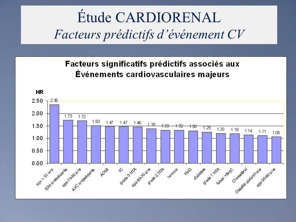 Étude CARDIORENAL Facteurs prédictifs dévénement CV