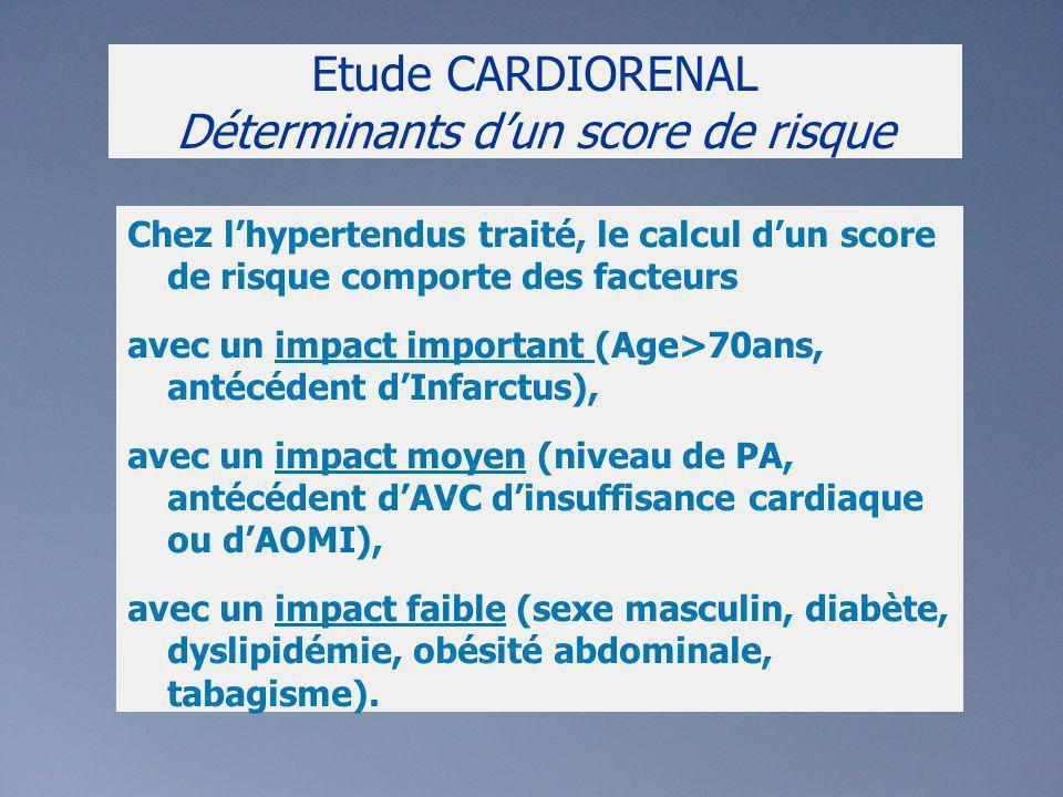 Etude CARDIORENAL Déterminants dun score de risque Chez lhypertendus traité, le calcul dun score de risque comporte des facteurs avec un impact import