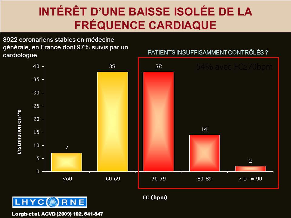 INTÉRÊT DUNE BAISSE ISOLÉE DE LA FRÉQUENCE CARDIAQUE 54% avec FC 70bpm Lorgis et al. ACVD (2009) 102, 541-547 8922 coronariens stables en médecine gén
