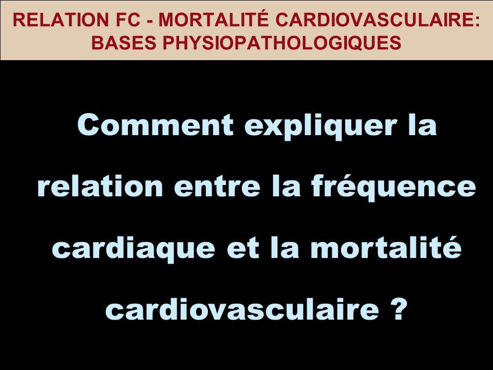 RELATION FC - MORTALITÉ CARDIOVASCULAIRE: BASES PHYSIOPATHOLOGIQUES Comment expliquer la relation entre la fréquence cardiaque et la mortalité cardiov