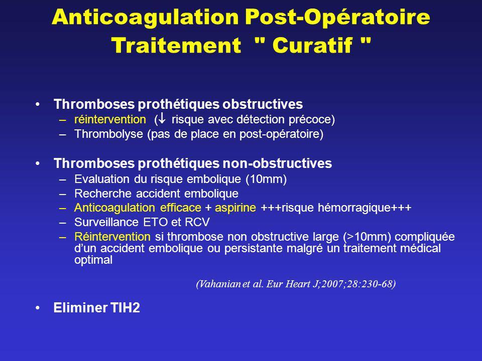 Anticoagulation Post-Opératoire Traitement