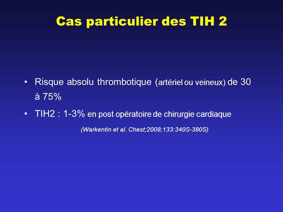 Cas particulier des TIH 2 Risque absolu thrombotique ( artériel ou veineux) de 30 à 75% TIH2 : 1-3% en post opératoire de chirurgie cardiaque (Warkent
