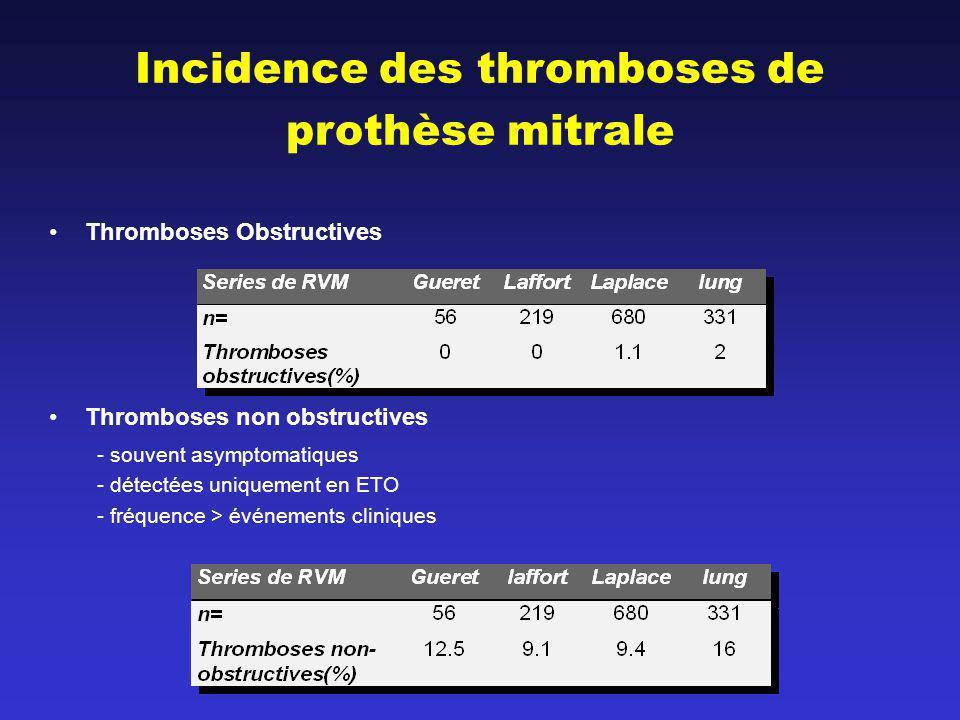 Apport de lETT Evaluation des prothèses mitrales mécaniques NormalSténose possible Sténose significative V max (m/sec)<1.91.9-2.52.5 Gradient moyen (mmHg) 56-10>10 Surface fonctionnelle (cm2) 2.01-2<1 PHT (ms)<130130-200>200 (Zoghbi et al.