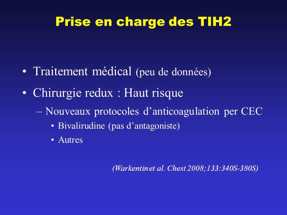 Prise en charge des TIH2 Traitement médical (peu de données) Chirurgie redux : Haut risque –Nouveaux protocoles danticoagulation per CEC Bivalirudine
