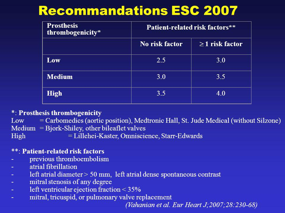 Recommandations ESC 2007 Prosthesis thrombogenicity* Patient-related risk factors** No risk factor 1 risk factor Low2.53.0 Medium3.03.5 High3.54.0 *:
