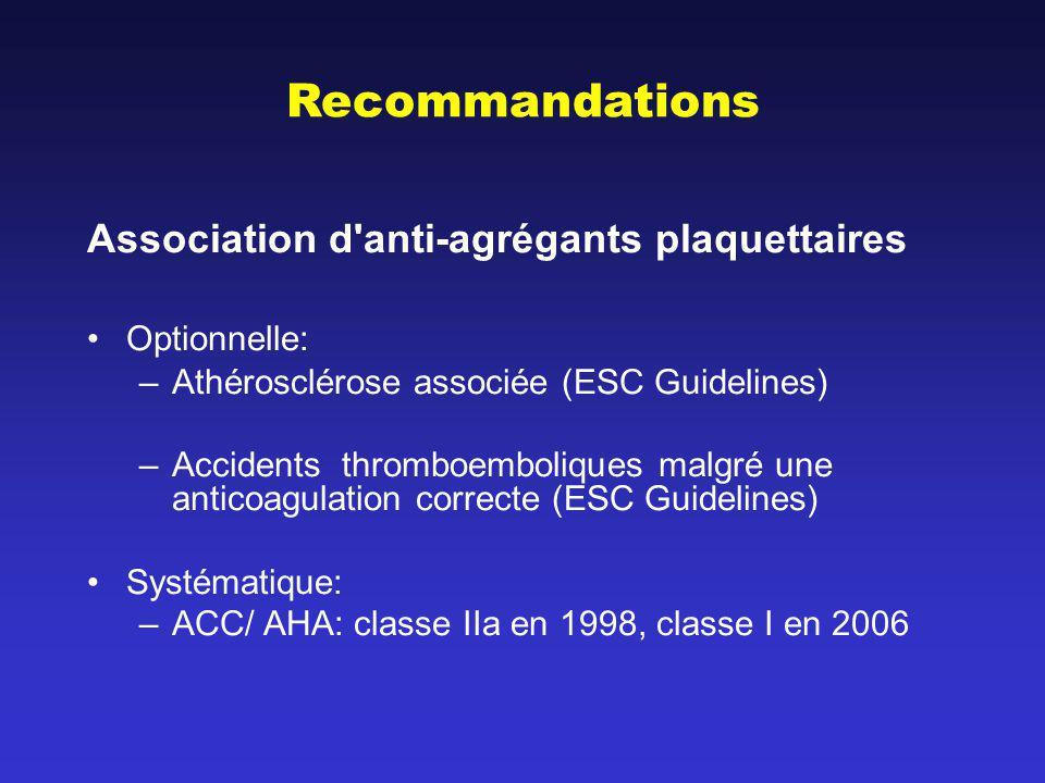 Recommandations Association d'anti-agrégants plaquettaires Optionnelle: –Athérosclérose associée (ESC Guidelines) –Accidents thromboemboliques malgré