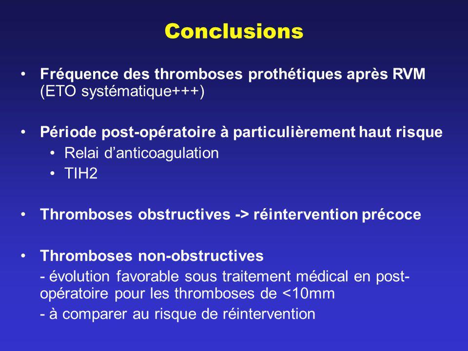 Conclusions Fréquence des thromboses prothétiques après RVM (ETO systématique+++) Période post-opératoire à particulièrement haut risque Relai dantico