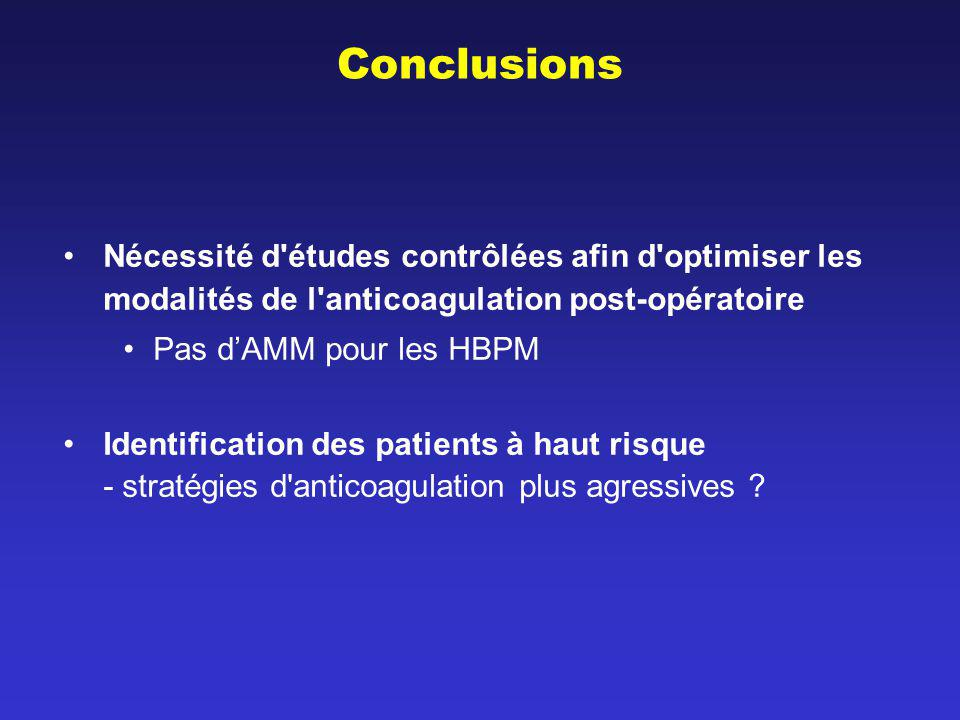 Conclusions Nécessité d'études contrôlées afin d'optimiser les modalités de l'anticoagulation post-opératoire Pas dAMM pour les HBPM Identification de