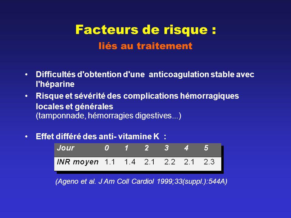 Difficultés d'obtention d'une anticoagulation stable avec l'héparine Risque et sévérité des complications hémorragiques locales et générales (tamponna