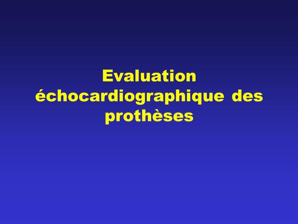 Apport de lETT Evaluation des prothèses aortiques mécaniques
