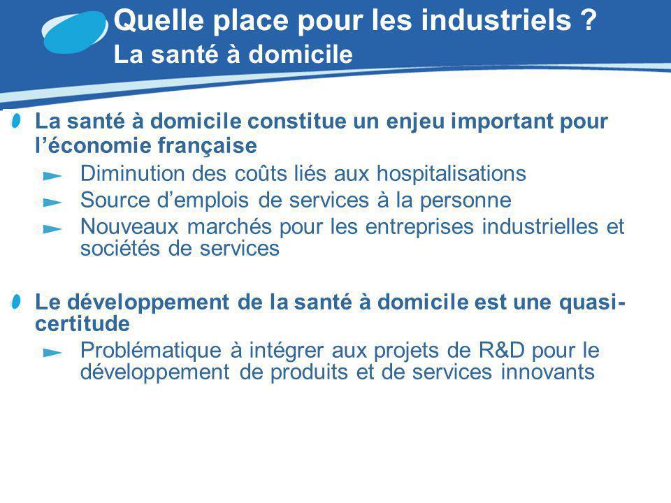 Quelle place pour les industriels ? La santé à domicile La santé à domicile constitue un enjeu important pour léconomie française Diminution des coûts