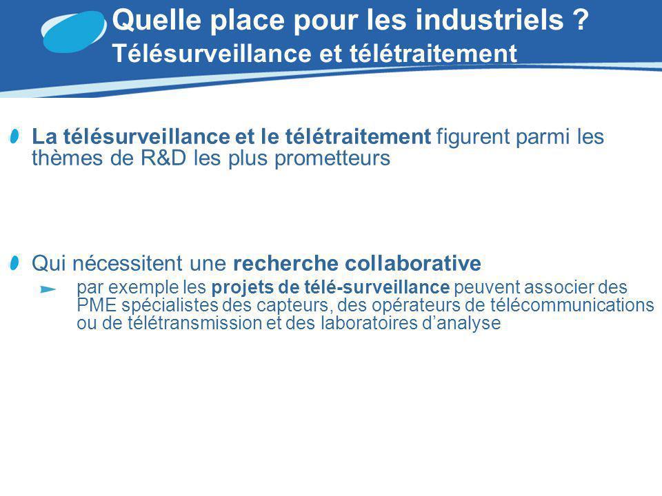 Quelle place pour les industriels ? Télésurveillance et télétraitement La télésurveillance et le télétraitement figurent parmi les thèmes de R&D les p