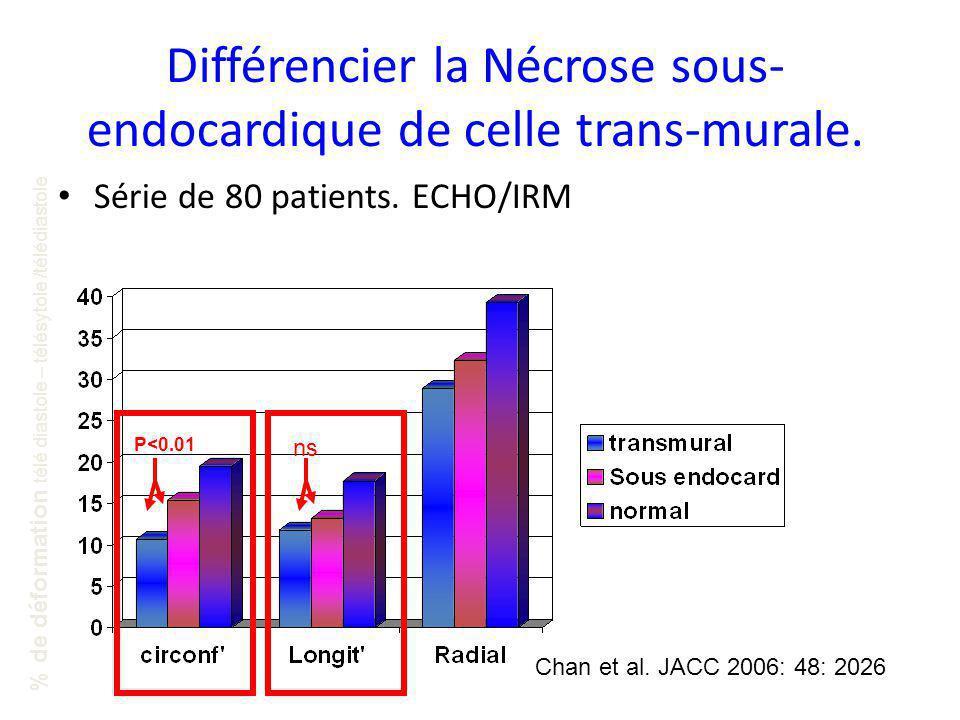 Différencier la Nécrose sous- endocardique de celle trans-murale. Série de 80 patients. ECHO/IRM Chan et al. JACC 2006: 48: 2026 % de déformation télé