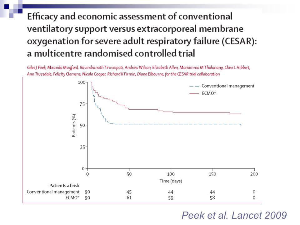 Peek et al. Lancet 2009