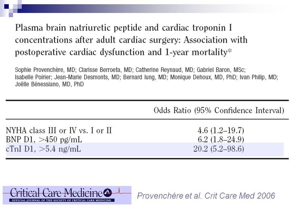 Provenchère et al. Crit Care Med 2006