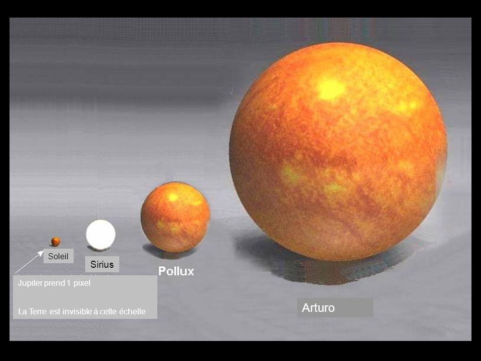 Soleil Sirius Arturo Jupiter prend 1 pixel La Terre est invisible à cette échelle