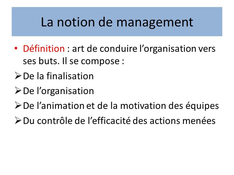 La notion de management Définition : art de conduire lorganisation vers ses buts.