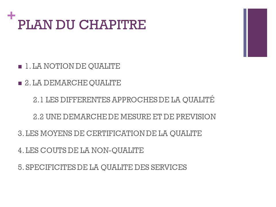 + PLAN DU CHAPITRE 1.LA NOTION DE QUALITE 2.