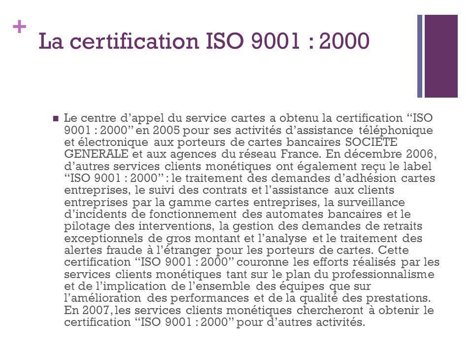 + La certification ISO 9001 : 2000 Le centre dappel du service cartes a obtenu la certification ISO 9001 : 2000 en 2005 pour ses activités dassistance téléphonique et électronique aux porteurs de cartes bancaires SOCIETE GENERALE et aux agences du réseau France.