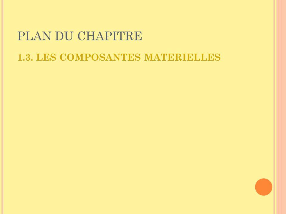 PLAN DU CHAPITRE 1.3. LES COMPOSANTES MATERIELLES