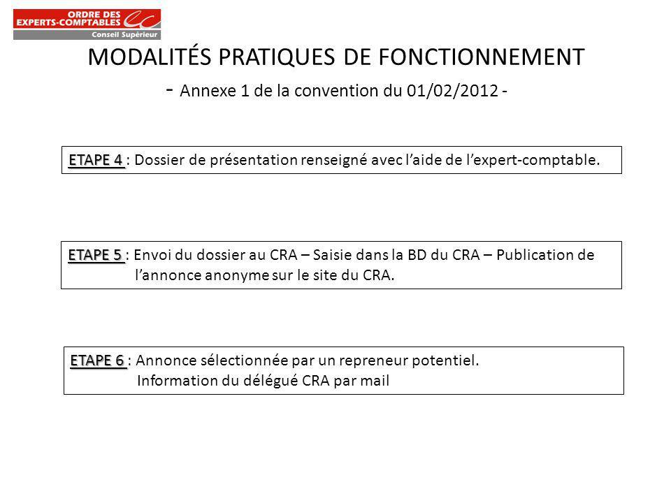 MODALITÉS PRATIQUES DE FONCTIONNEMENT - Annexe 1 de la convention du 01/02/2012 - ETAPE 7 Repreneur non adhérent : 1/ RDV avec le délégué CRA pour adhérer 2/ Signature dun engagement de confidentialité si adhésion 3/ Information de lexpert-comptable Repreneur adhérent : Information de lexpert-comptable ETAPE 8 ETAPE 8 : Transmission du dossier de présentation de lentreprise au repreneur potentiel.