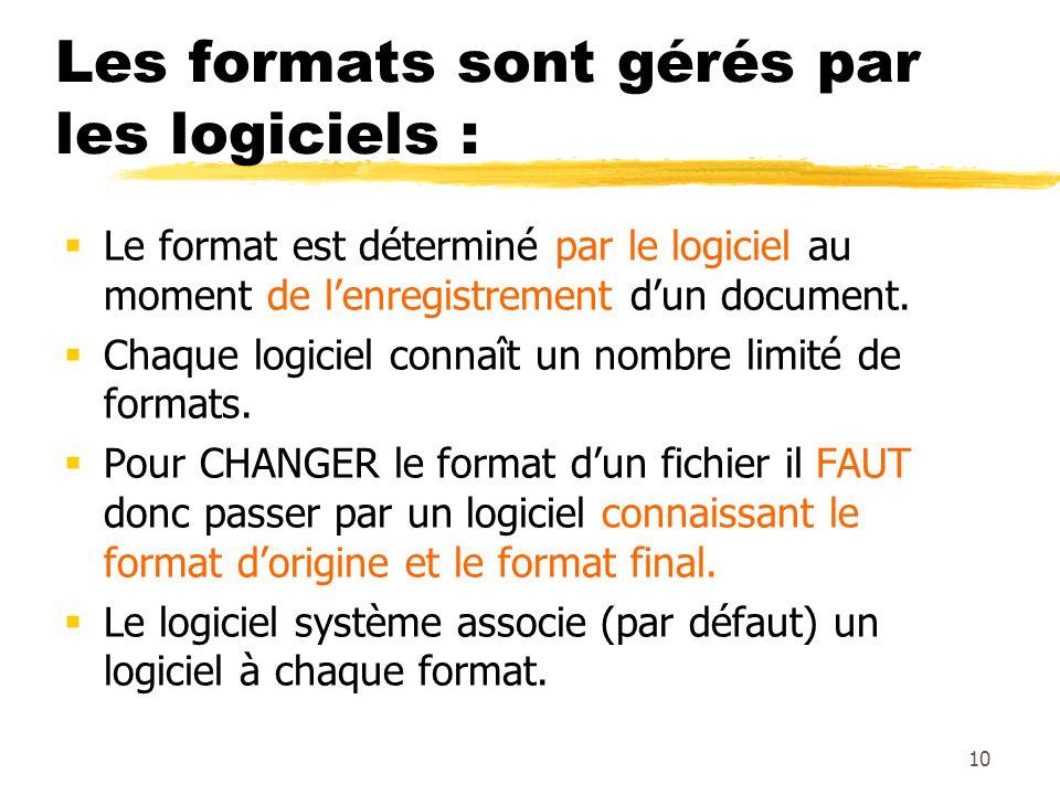 Les formats sont gérés par les logiciels : Le format est déterminé par le logiciel au moment de lenregistrement dun document. Chaque logiciel connaît