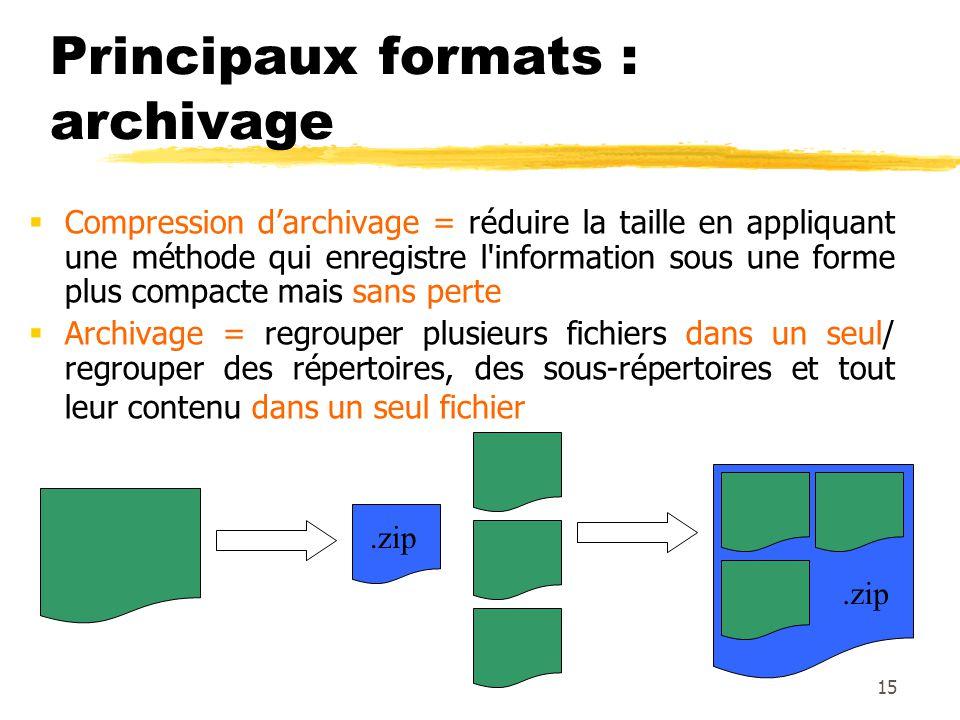 Principaux formats : archivage Compression darchivage = réduire la taille en appliquant une méthode qui enregistre l'information sous une forme plus c