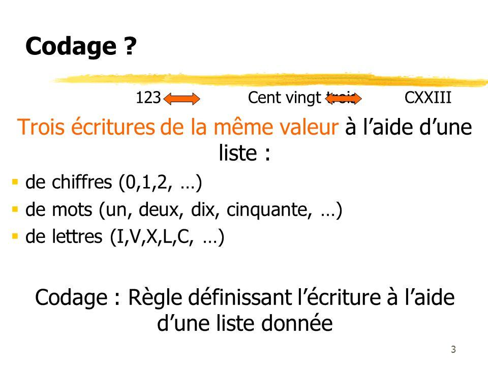 Codage ? 123 Cent vingt trois CXXIII Trois écritures de la même valeur à laide dune liste : de chiffres (0,1,2, …) de mots (un, deux, dix, cinquante,