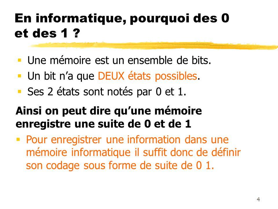 En informatique, pourquoi des 0 et des 1 ? Une mémoire est un ensemble de bits. Un bit na que DEUX états possibles. Ses 2 états sont notés par 0 et 1.