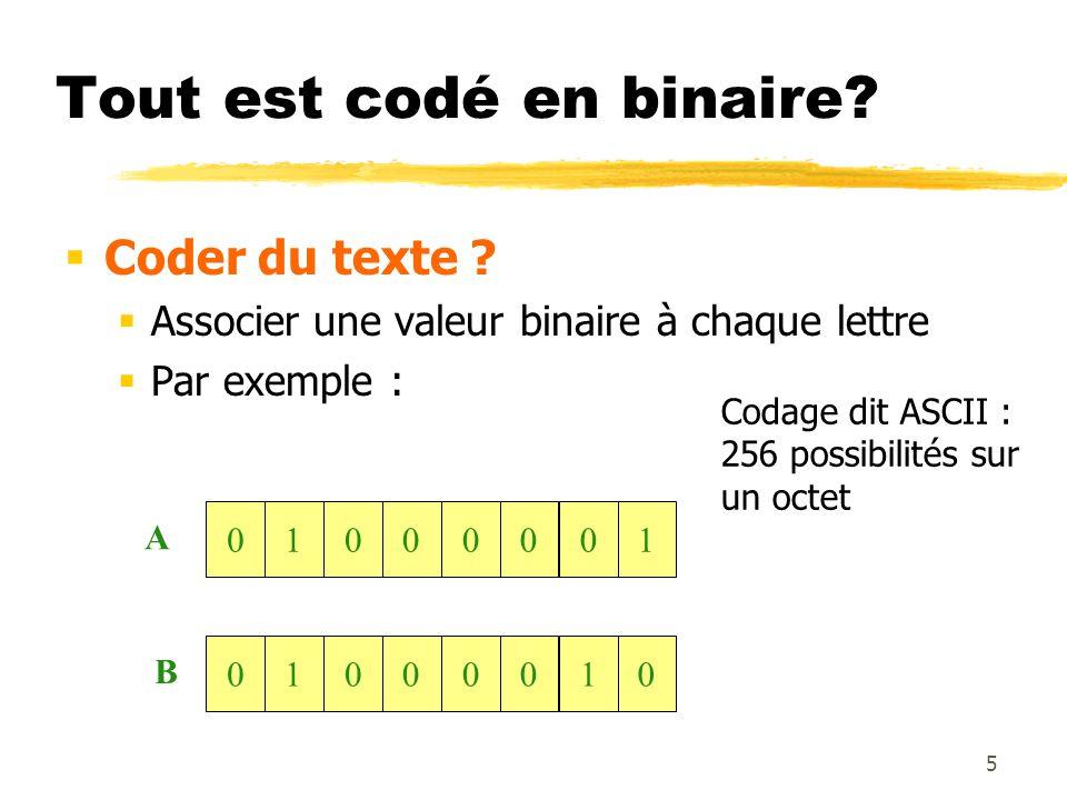 Tout est codé en binaire? Coder du texte ? Associer une valeur binaire à chaque lettre Par exemple : 01000001 01000010 A B Codage dit ASCII : 256 poss