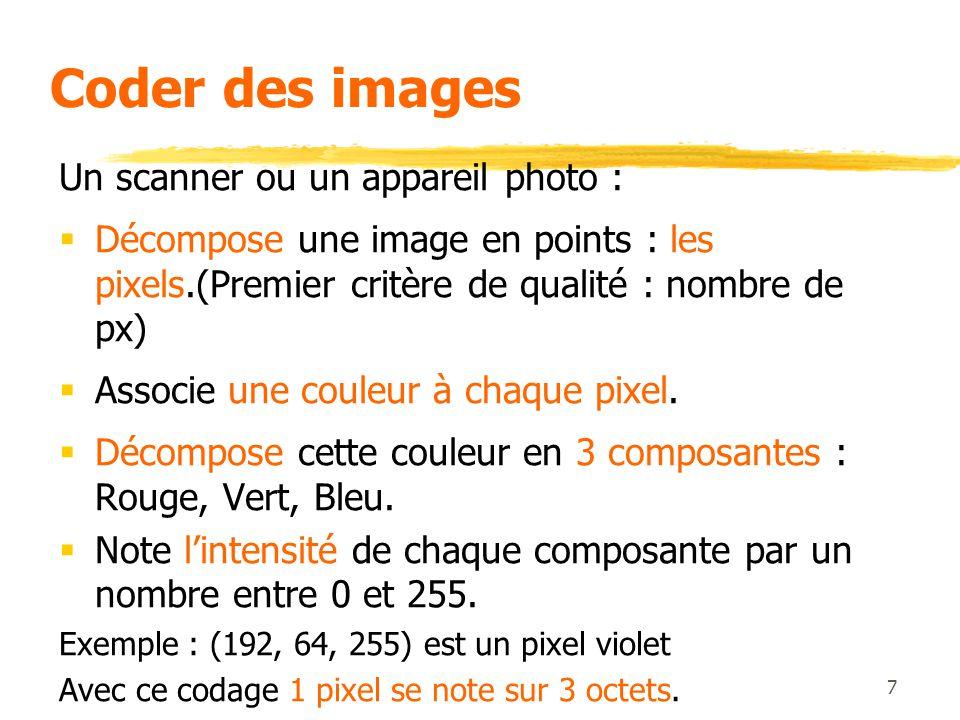 Coder des images Un scanner ou un appareil photo : Décompose une image en points : les pixels.(Premier critère de qualité : nombre de px) Associe une