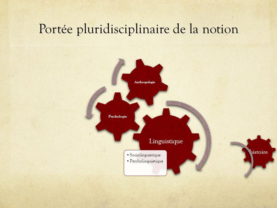 Portée pluridisciplinaire de la notion Linguistique Sociolinguistique Psycholinguistique Psychologie Anthropologie histoire