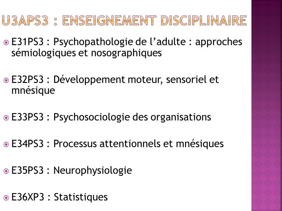 E31PS3 : Psychopathologie de ladulte : approches sémiologiques et nosographiques E32PS3 : Développement moteur, sensoriel et mnésique E33PS3 : Psychosociologie des organisations E34PS3 : Processus attentionnels et mnésiques E35PS3 : Neurophysiologie E36XP3 : Statistiques
