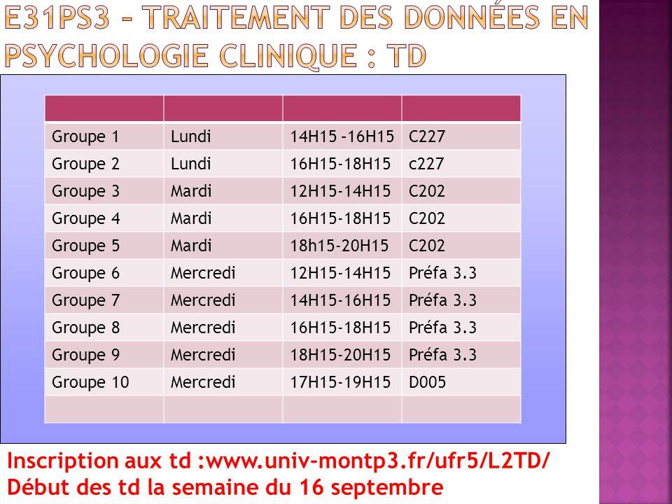 Groupe 1Lundi14H15 –16H15C227 Groupe 2Lundi16H15-18H15c227 Groupe 3Mardi12H15-14H15C202 Groupe 4Mardi16H15-18H15C202 Groupe 5Mardi18h15-20H15C202 Groupe 6Mercredi12H15-14H15Préfa 3.3 Groupe 7Mercredi14H15-16H15Préfa 3.3 Groupe 8Mercredi16H15-18H15Préfa 3.3 Groupe 9Mercredi18H15-20H15Préfa 3.3 Groupe 10Mercredi17H15-19H15D005 Inscription aux td :www.univ-montp3.fr/ufr5/L2TD/ Début des td la semaine du 16 septembre