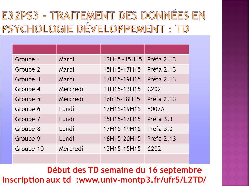 Groupe 1Mardi13H15 –15H15Préfa 2.13 Groupe 2Mardi15H15-17H15Préfa 2.13 Groupe 3Mardi17H15-19H15Préfa 2.13 Groupe 4Mercredi11H15-13H15C202 Groupe 5Mercredi16h15-18H15Préfa 2.13 Groupe 6Lundi17H15-19H15F002A Groupe 7Lundi15H15-17H15Préfa 3.3 Groupe 8Lundi17H15-19H15Préfa 3.3 Groupe 9Lundi18H15-20H15Préfa 2.13 Groupe 10Mercredi13H15-15H15C202 Début des TD semaine du 16 septembre Inscription aux td :www.univ-montp3.fr/ufr5/L2TD/