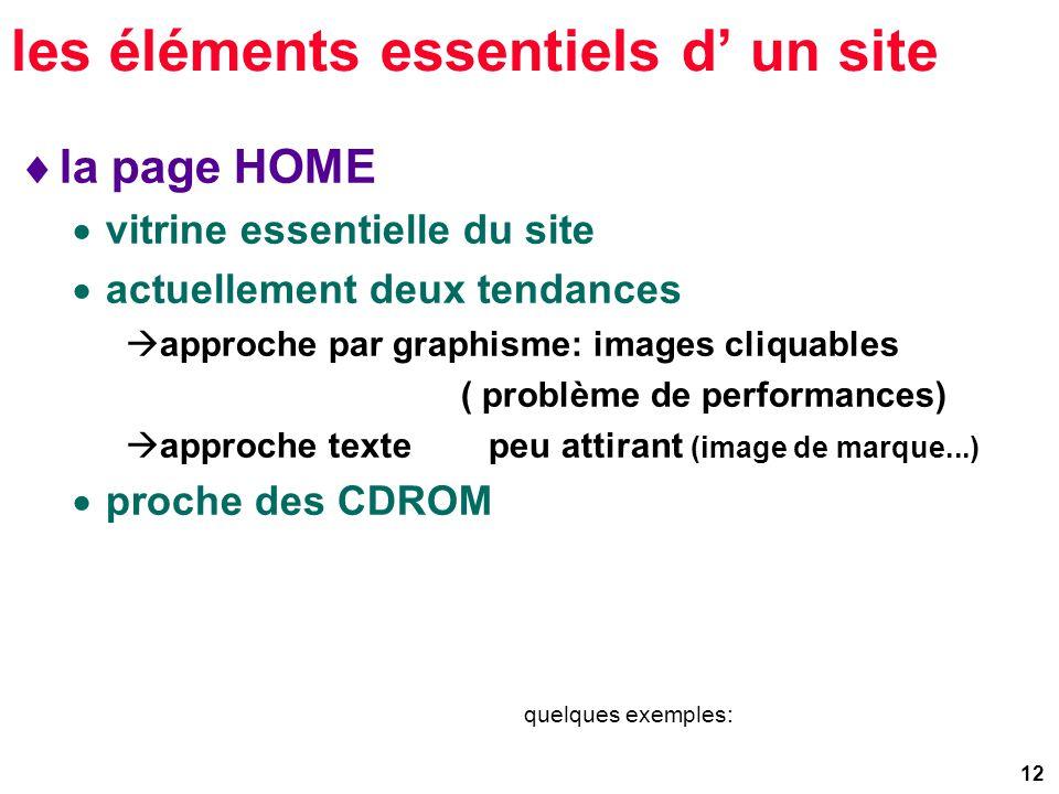 12 les éléments essentiels d un site la page HOME vitrine essentielle du site actuellement deux tendances approche par graphisme: images cliquables ( problème de performances) approche texte peu attirant (image de marque...) proche des CDROM quelques exemples: