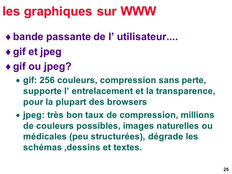 26 les graphiques sur WWW bande passante de l utilisateur....