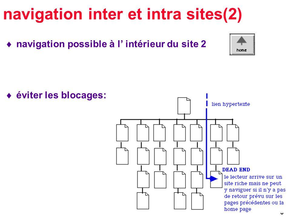 9 navigation inter et intra sites(3) exemples connus ou mieux!: ces éléments apparaissant sur chaque page du site permettent une cohérence de présentation et par ces repères visuels donnent facilement au lecteur des éléments d identification essentiels