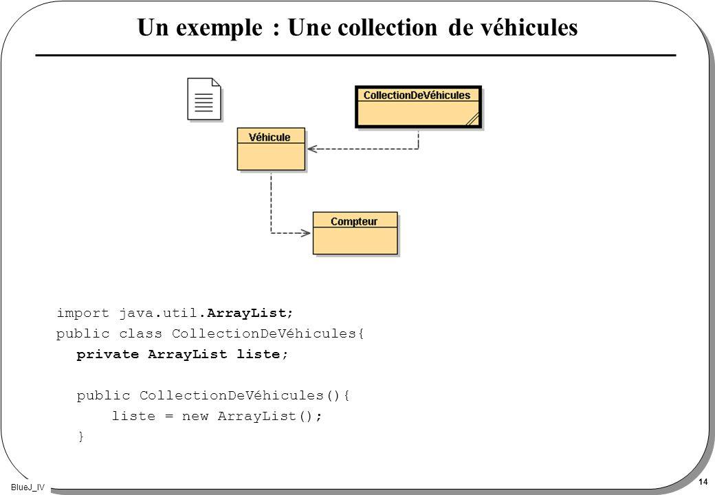 BlueJ_IV 14 Un exemple : Une collection de véhicules import java.util.ArrayList; public class CollectionDeVéhicules{ private ArrayList liste; public C