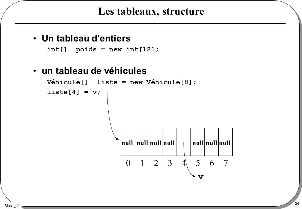 BlueJ_IV 24 Les tableaux, structure Un tableau dentiers int[] poids = new int[12]; un tableau de véhicules Véhicule[] liste = new Véhicule[8]; liste[4