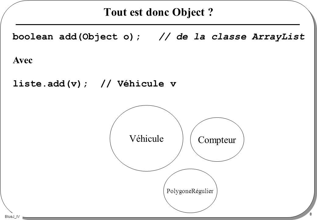 BlueJ_IV 8 Tout est donc Object ? Véhicule Compteur PolygoneRégulier boolean add(Object o); // de la classe ArrayList Avec liste.add(v); // Véhicule v