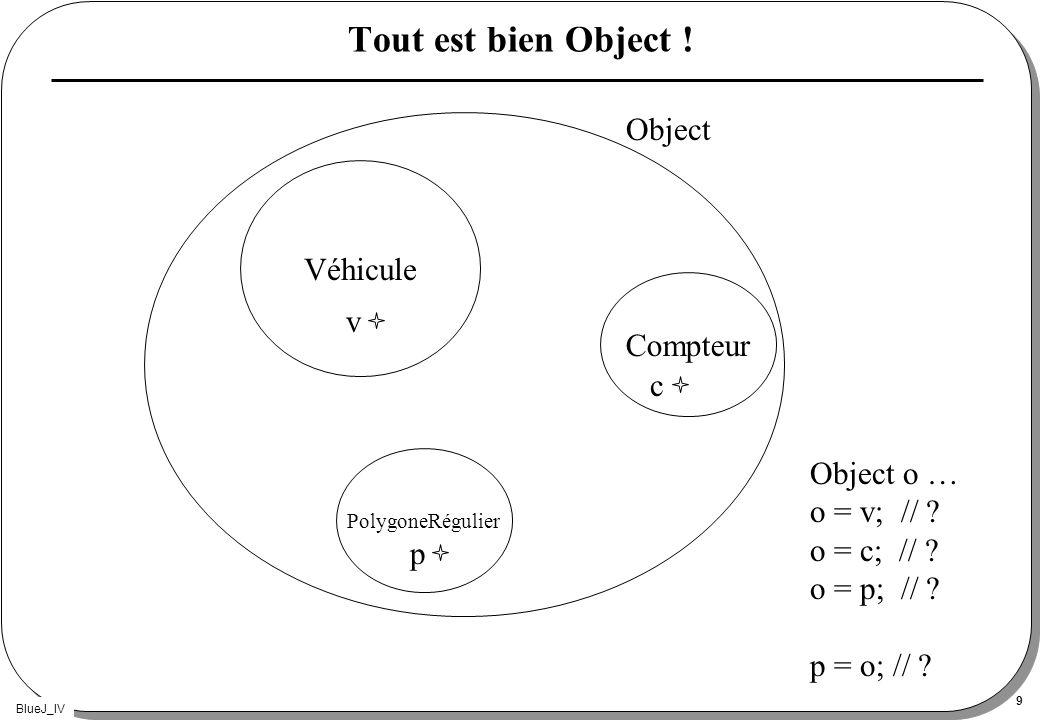 BlueJ_IV 9 Véhicule Tout est bien Object ! Compteur Object PolygoneRégulier Object o … o = v; // ? o = c; // ? o = p; // ? p = o; // ? v c p