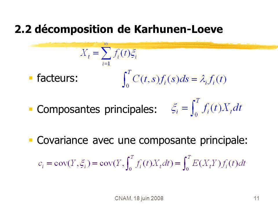 CNAM, 18 juin 200811 2.2 décomposition de Karhunen-Loeve facteurs: Composantes principales: Covariance avec une composante principale: