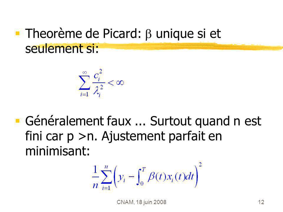CNAM, 18 juin 200812 Theorème de Picard: unique si et seulement si: Généralement faux... Surtout quand n est fini car p >n. Ajustement parfait en mini