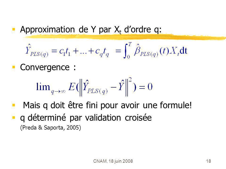 CNAM, 18 juin 200818 Approximation de Y par X t dordre q: Convergence : Mais q doit être fini pour avoir une formule! q déterminé par validation crois
