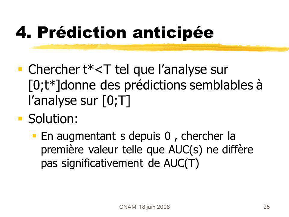 CNAM, 18 juin 200825 4. Prédiction anticipée Chercher t*<T tel que lanalyse sur [0;t*]donne des prédictions semblables à lanalyse sur [0;T] Solution: