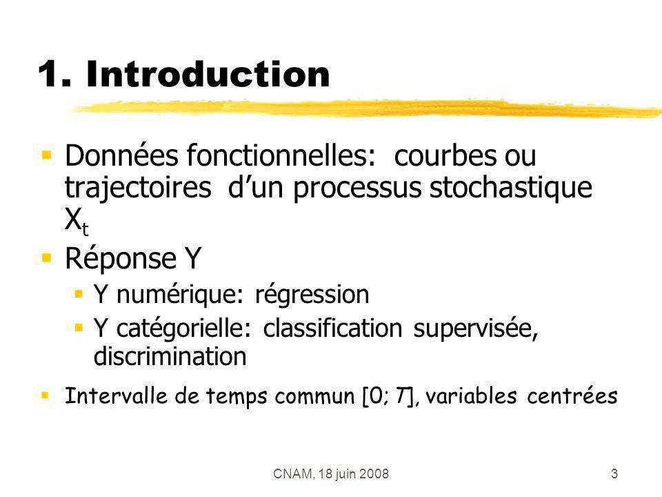 CNAM, 18 juin 20083 1. Introduction Données fonctionnelles: courbes ou trajectoires dun processus stochastique X t Réponse Y Y numérique: régression Y