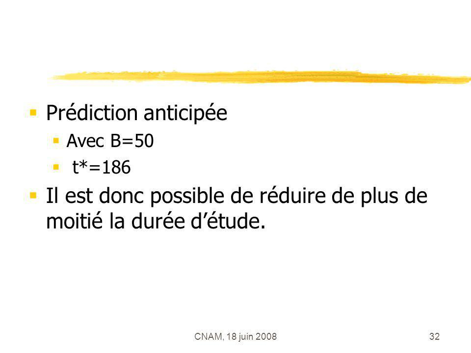CNAM, 18 juin 200832 Prédiction anticipée Avec B=50 t*=186 Il est donc possible de réduire de plus de moitié la durée détude.